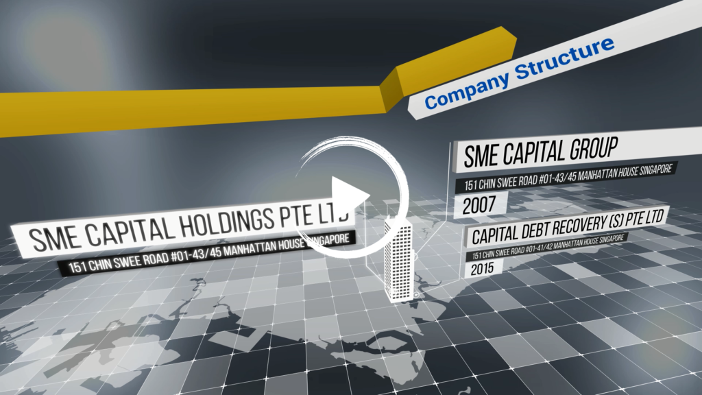 Corporate Promotion Video for SME Capital Holdings (Singapore)
