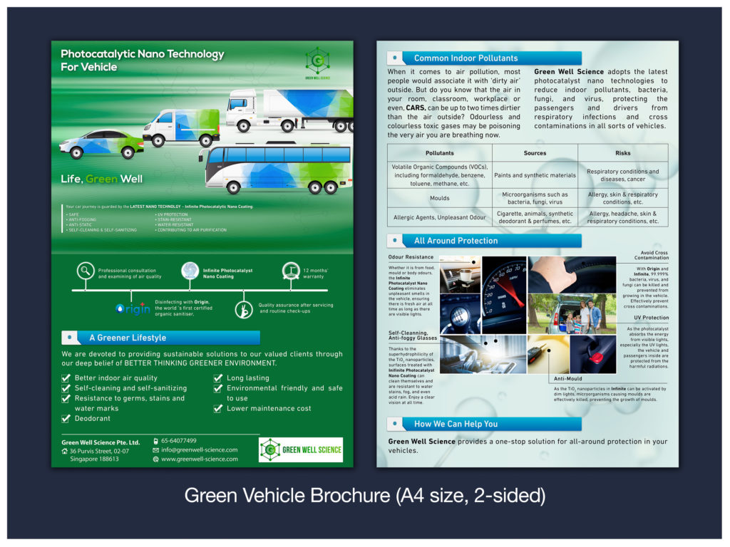 Business Brochures for GREENWELL SCIENCE