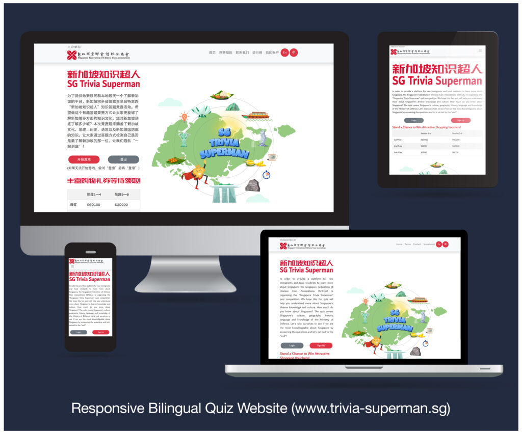 Read more about the article Online Quiz Website designed and developed for SFCCA
